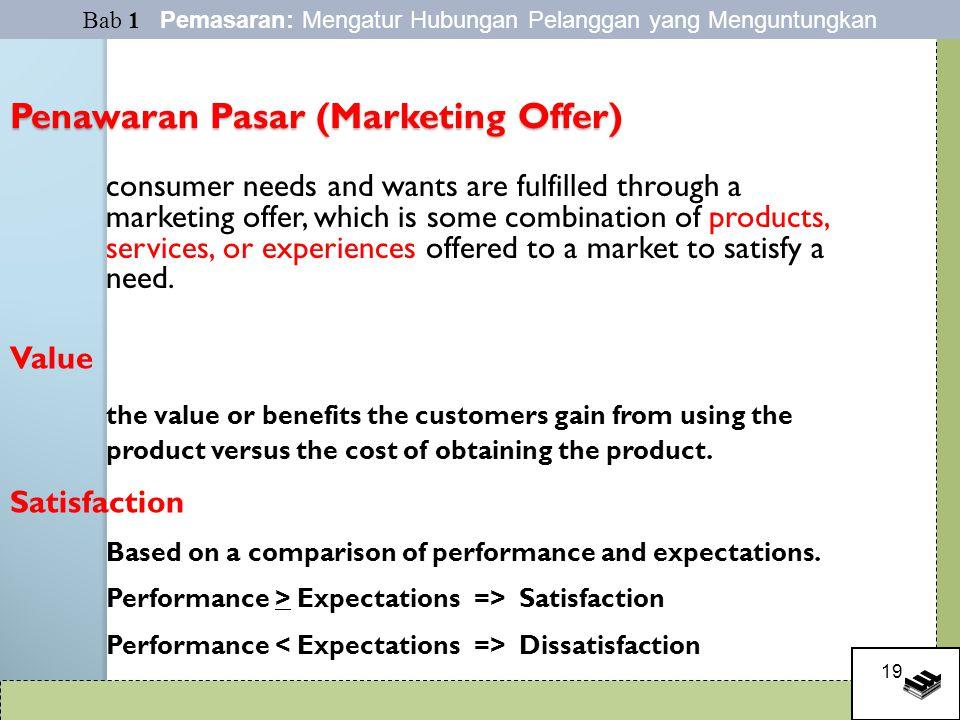 Penawaran Pasar (Marketing Offer)