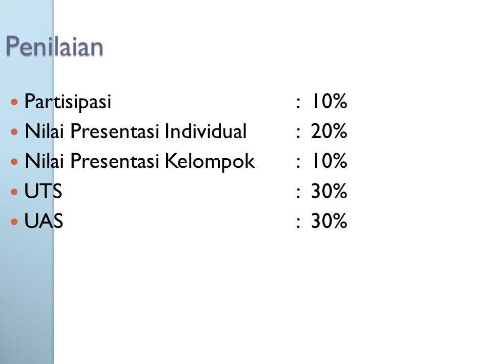 Penilaian Partisipasi : 10% Nilai Presentasi Individual : 20%