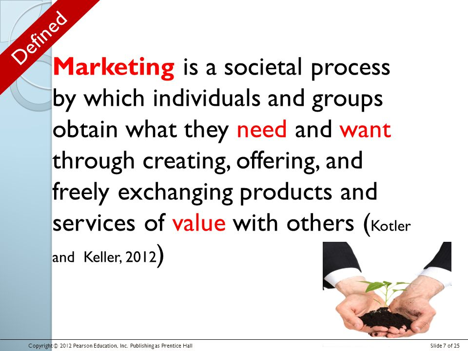 Marketing is a societal process by which individuals and groups obtain what they need and want through creating, offering, and freely exchanging products and services of value with others (Kotler and Keller, 2012)