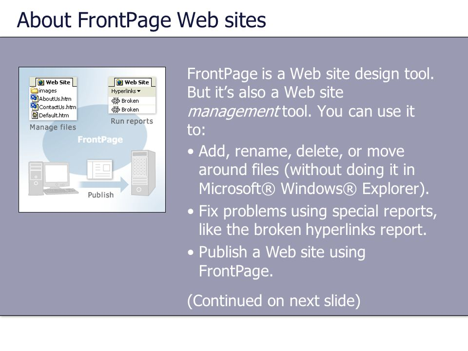 About FrontPage Web sites