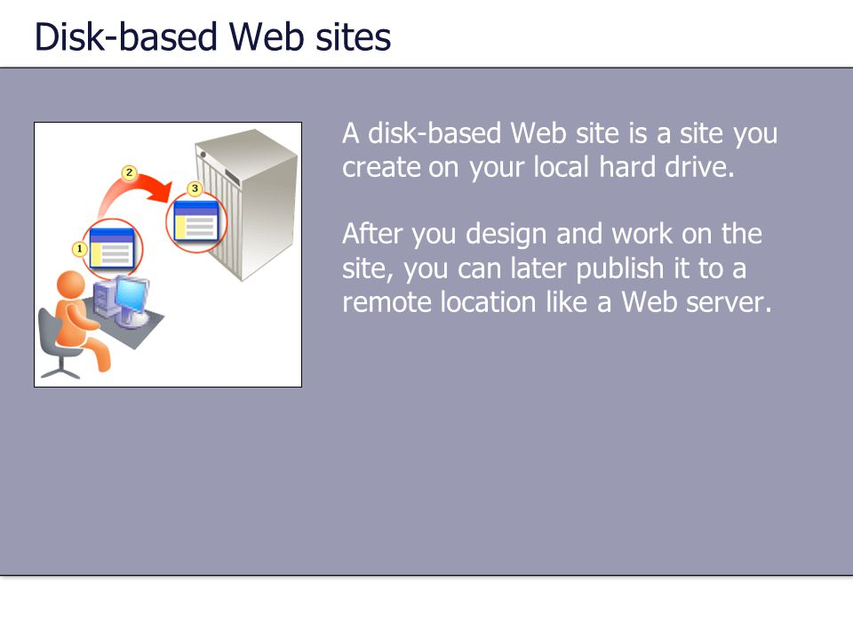 Disk-based Web sites A disk-based Web site is a site you create on your local hard drive.