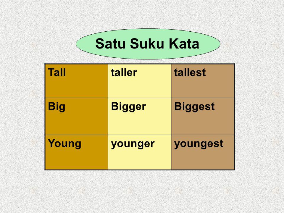 Satu Suku Kata Tall taller tallest Big Bigger Biggest Young younger