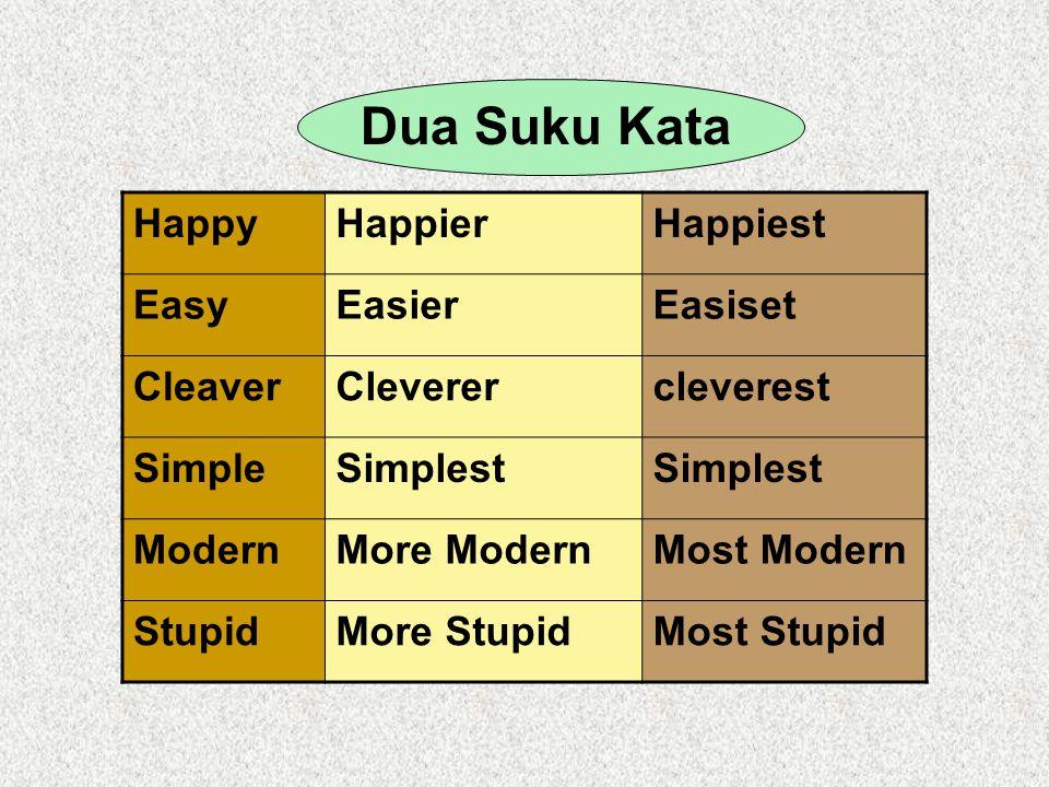 Dua Suku Kata Happy Happier Happiest Easy Easier Easiset Cleaver
