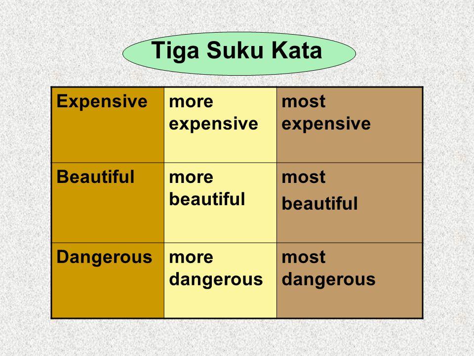 Tiga Suku Kata Expensive more expensive most expensive Beautiful