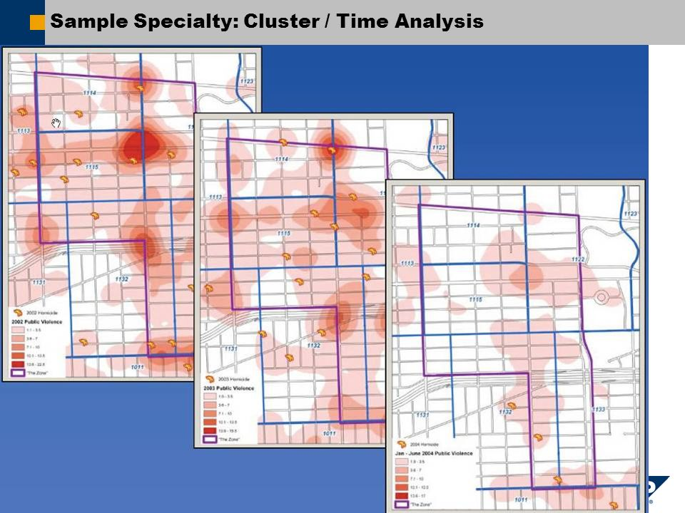 Sample Specialty: Cluster / Time Analysis