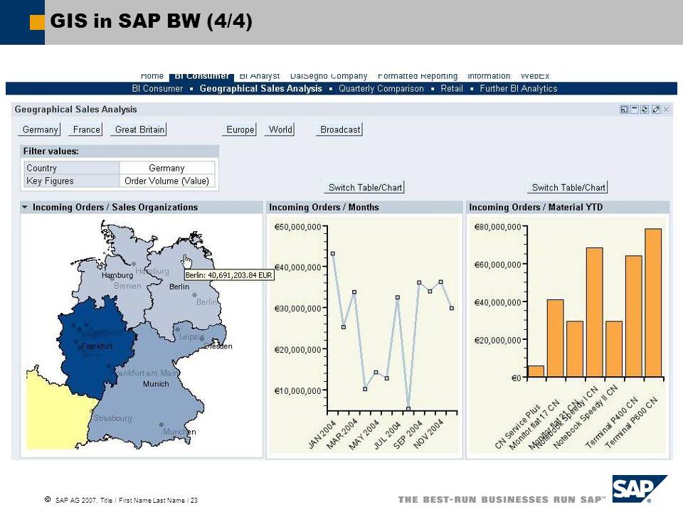 GIS in SAP BW (4/4)