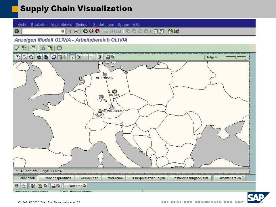 Supply Chain Visualization