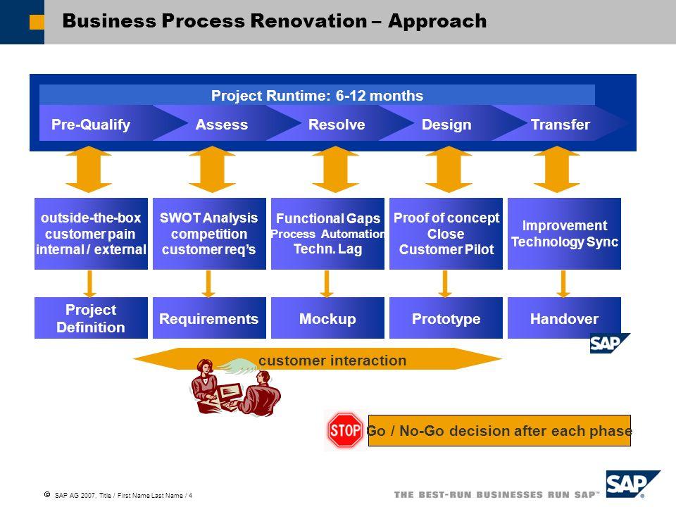 Business Process Renovation – Approach