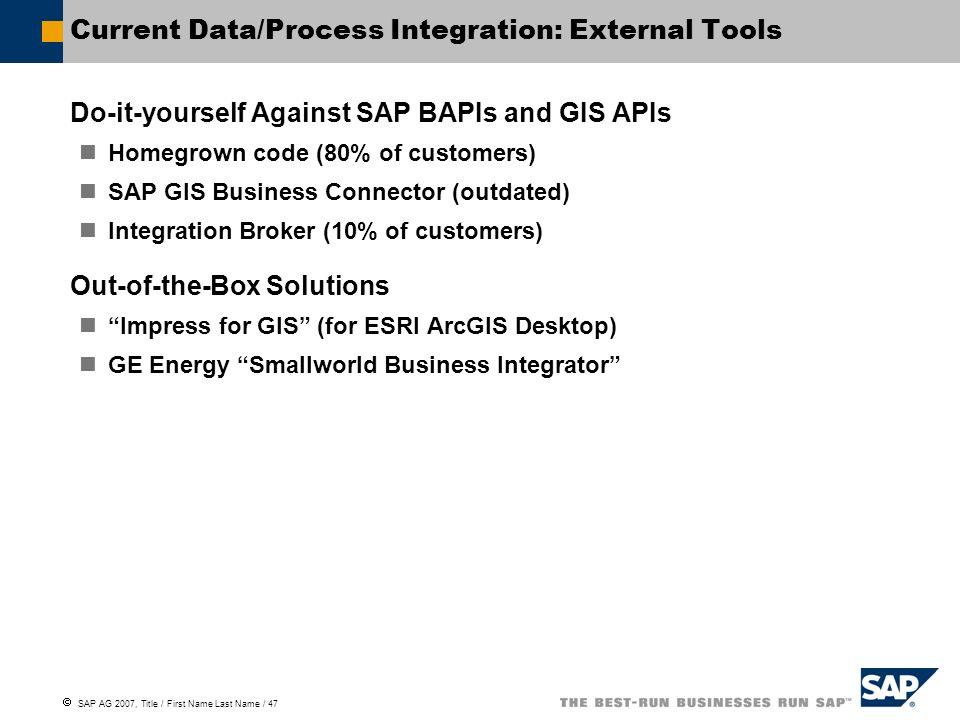 Current Data/Process Integration: External Tools