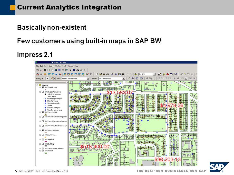 Current Analytics Integration