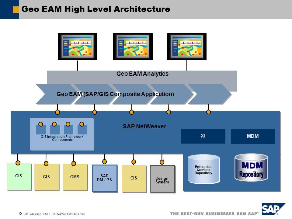 Geo EAM High Level Architecture