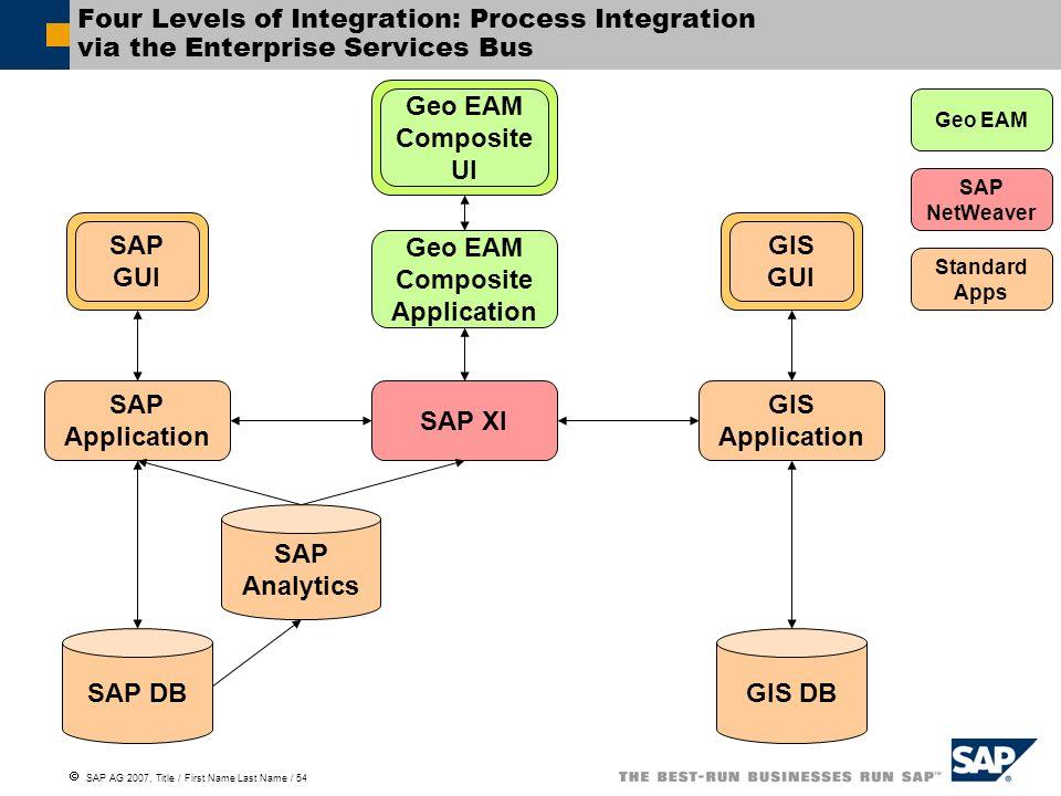 Geo EAM Composite Application