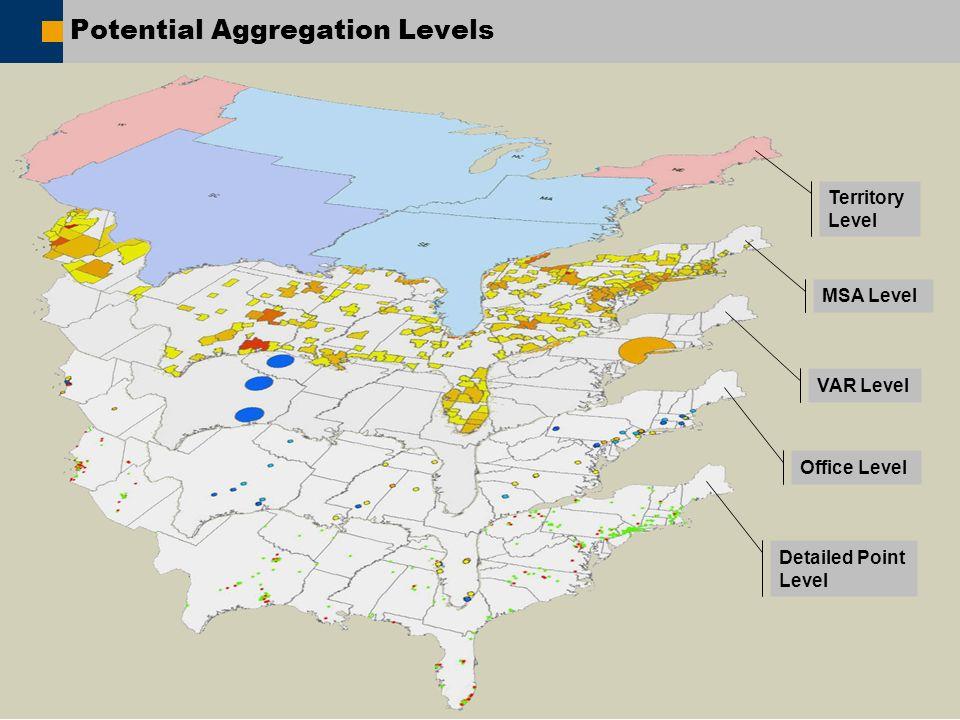 Potential Aggregation Levels