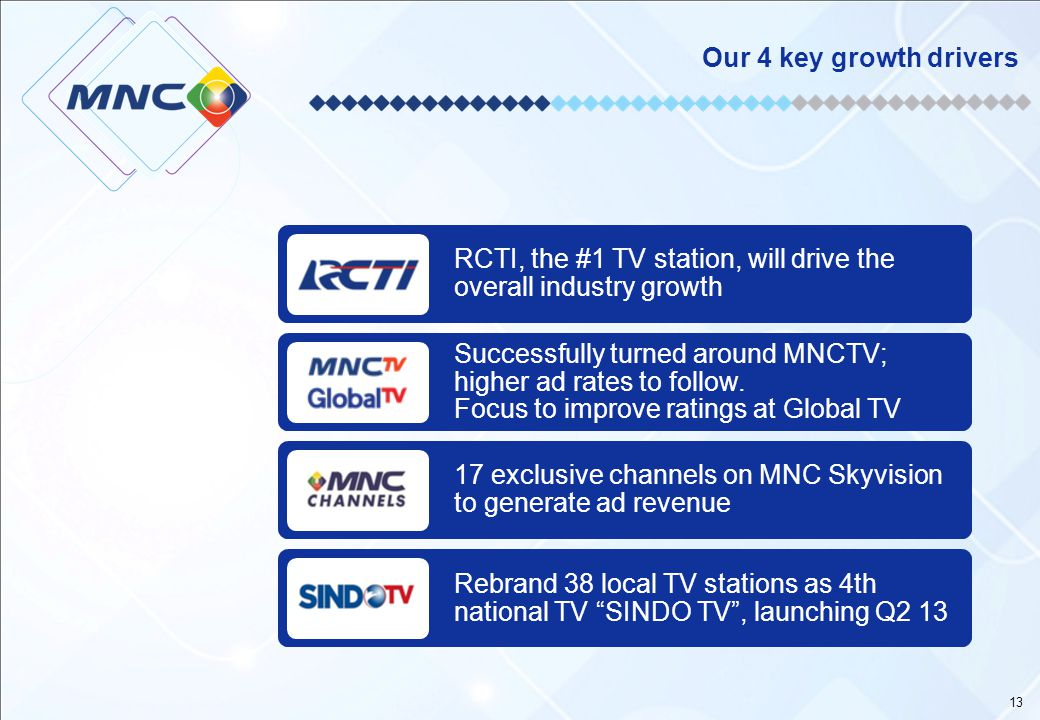 Our 4 key growth drivers RCTI, the #1 TV station, will drive the overall industry growth.