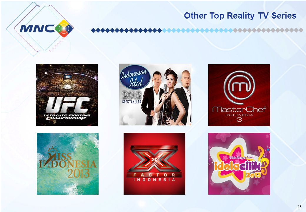 Other Top Reality TV Series