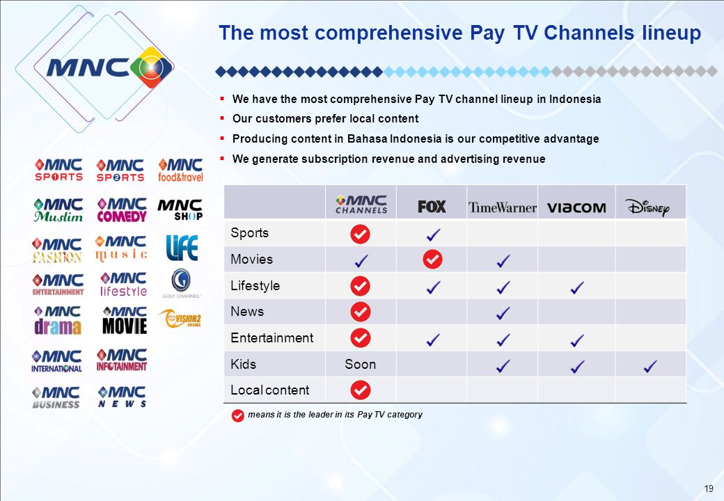 The most comprehensive Pay TV Channels lineup