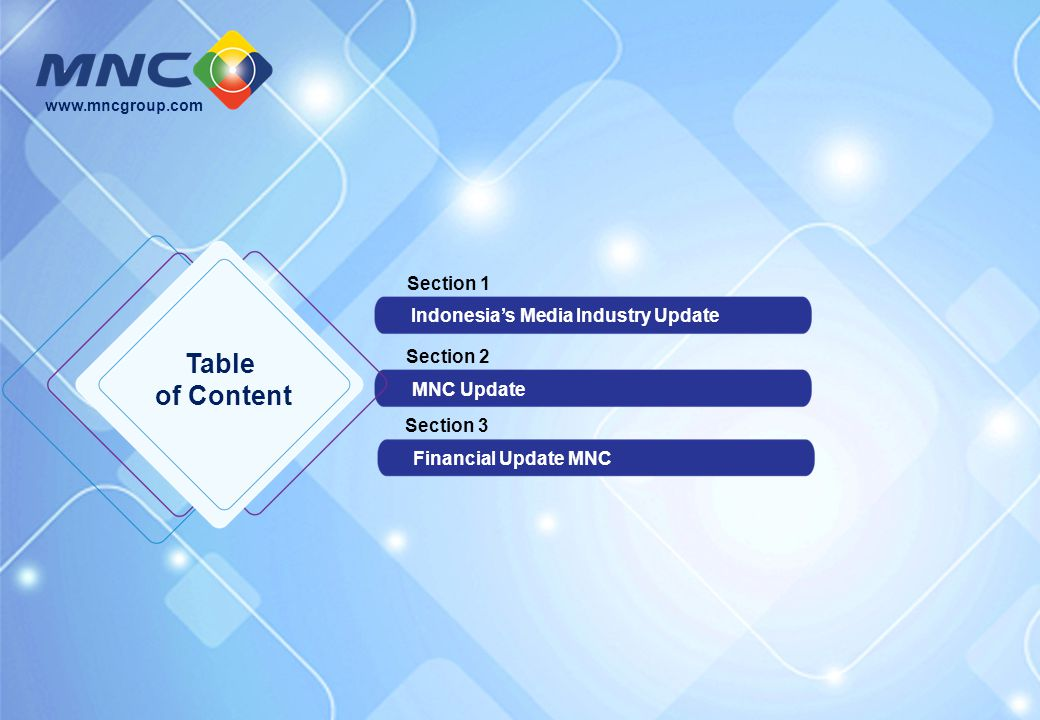 Table of Content Section 1 Indonesia's Media Industry Update Section 2