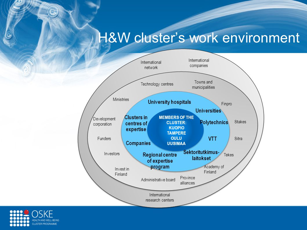 H&W cluster's work environment