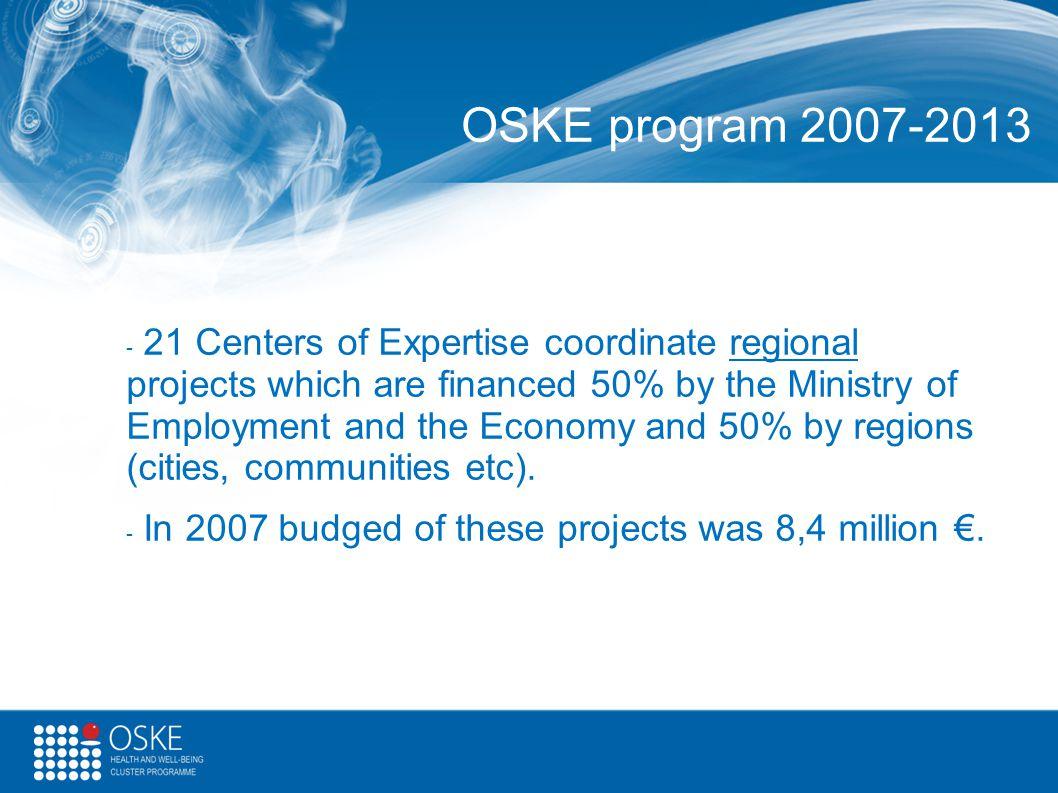 OSKE program 2007-2013