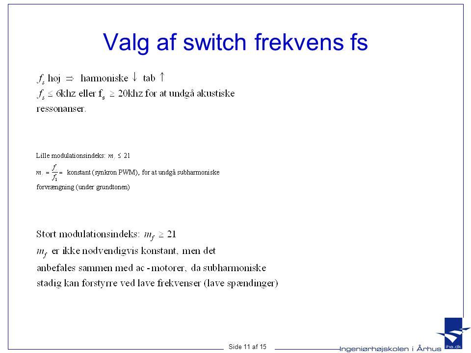 Valg af switch frekvens fs