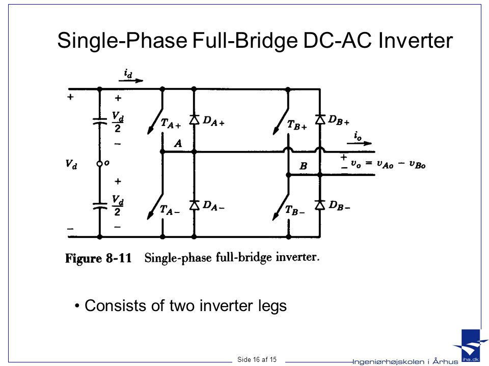 Single-Phase Full-Bridge DC-AC Inverter