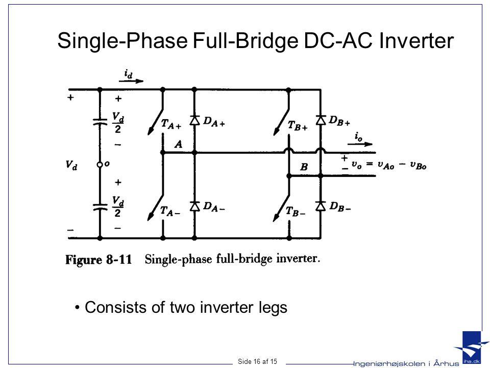 Single-Phase Full-Bridge DC-AC Inverter