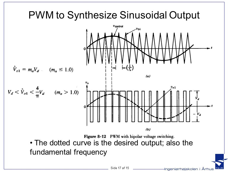 PWM to Synthesize Sinusoidal Output