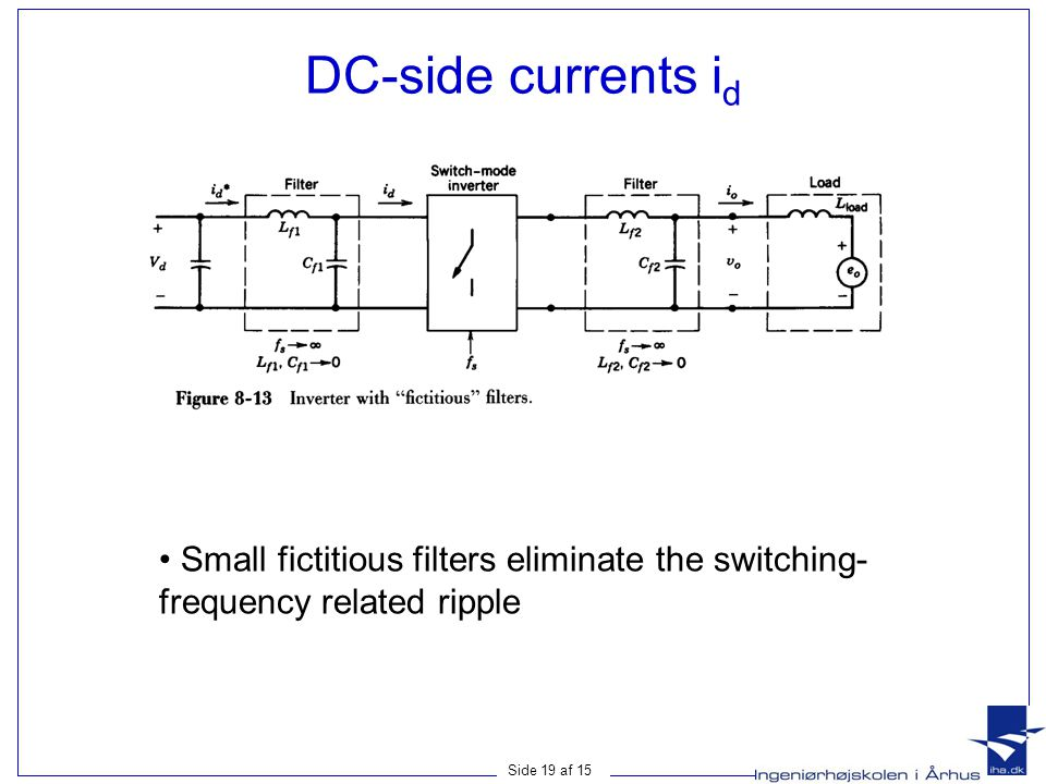 DC-side currents id Small fictitious filters eliminate the switching-frequency related ripple