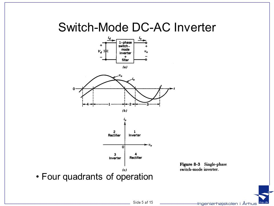 Switch-Mode DC-AC Inverter