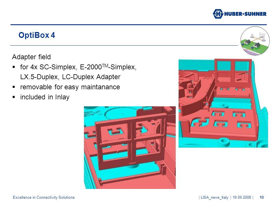 OptiBox 4 Adapter field for 4x SC-Simplex, E-2000TM-Simplex,