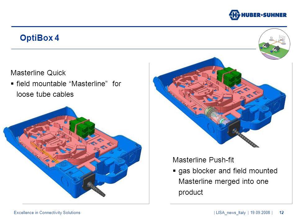 OptiBox 4 Masterline Quick