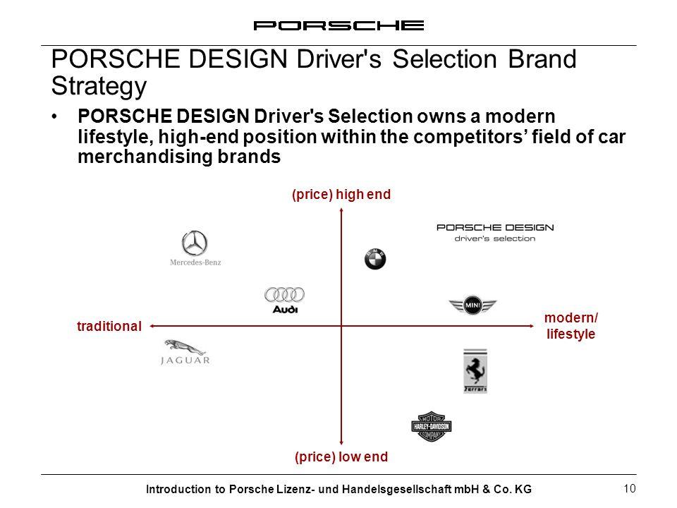 PORSCHE DESIGN Driver s Selection Brand Strategy