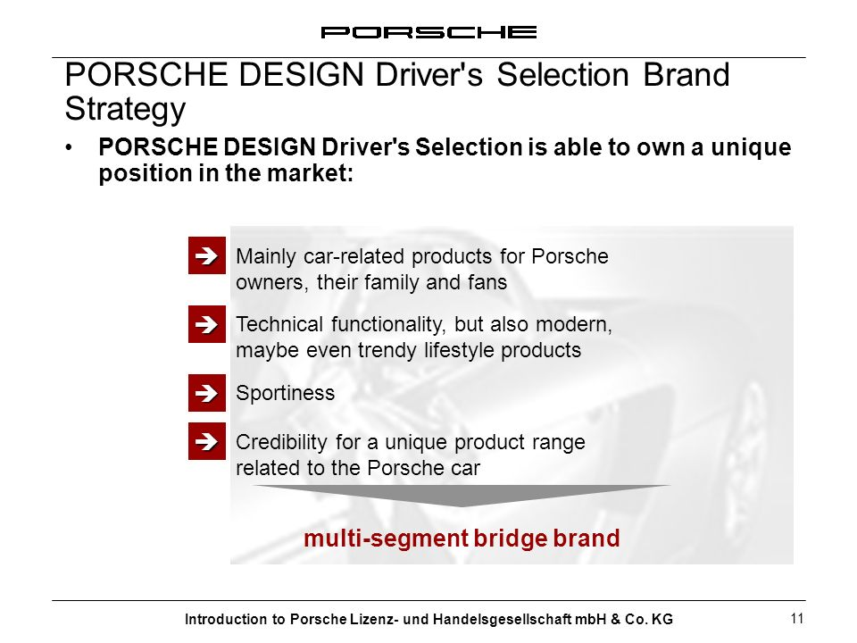 PORSCHE DESIGN Driver s Selection Brand Strategy