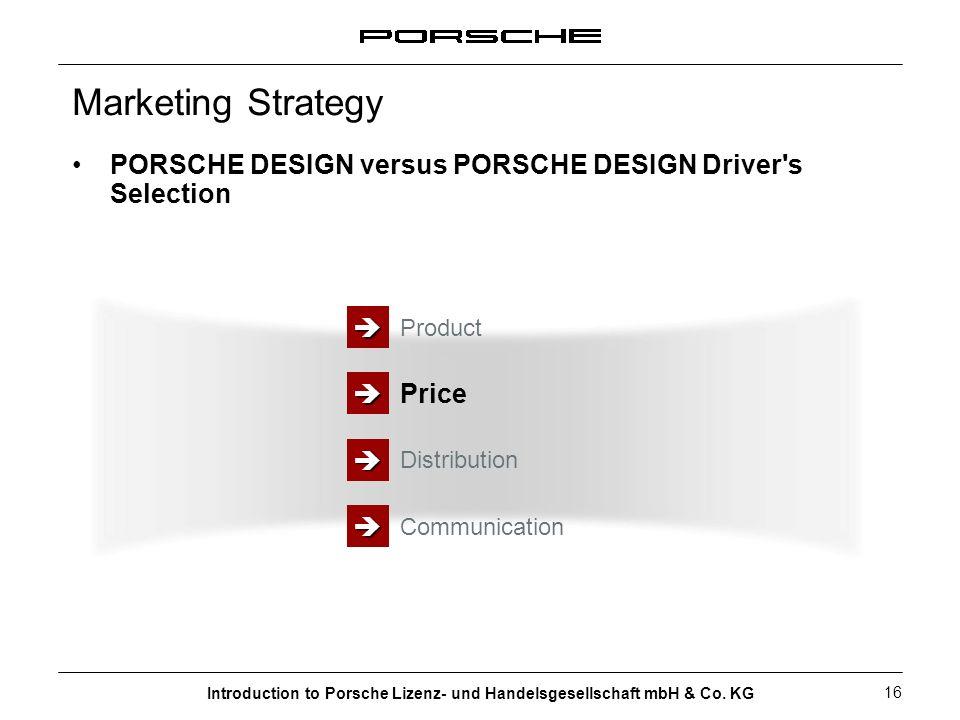 Marketing Strategy PORSCHE DESIGN versus PORSCHE DESIGN Driver s Selection.  Product.  Price.