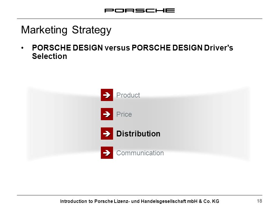 Marketing Strategy PORSCHE DESIGN versus PORSCHE DESIGN Driver s Selection.  Product.  Price.