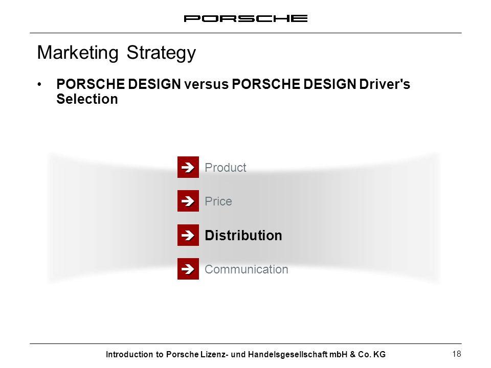 Marketing StrategyPORSCHE DESIGN versus PORSCHE DESIGN Driver s Selection.  Product.  Price.  Distribution.
