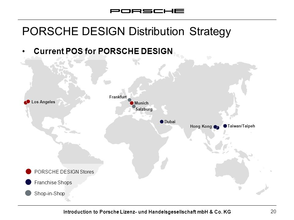PORSCHE DESIGN Distribution Strategy