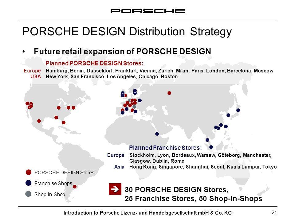 PORSCHE DESIGN Distribution Strategy