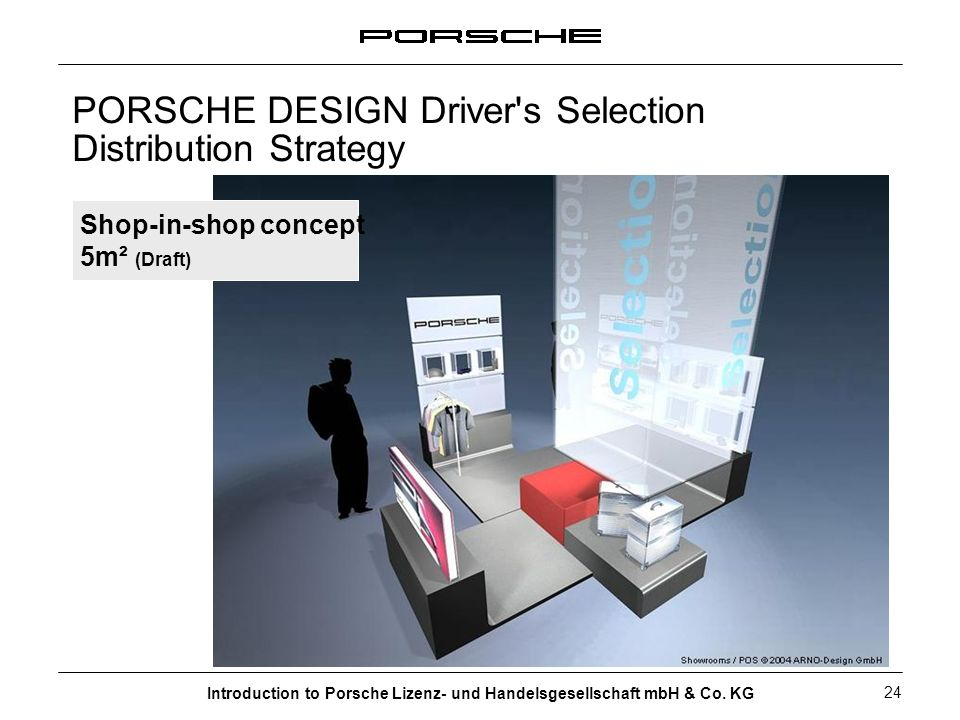 PORSCHE DESIGN Driver s Selection Distribution Strategy