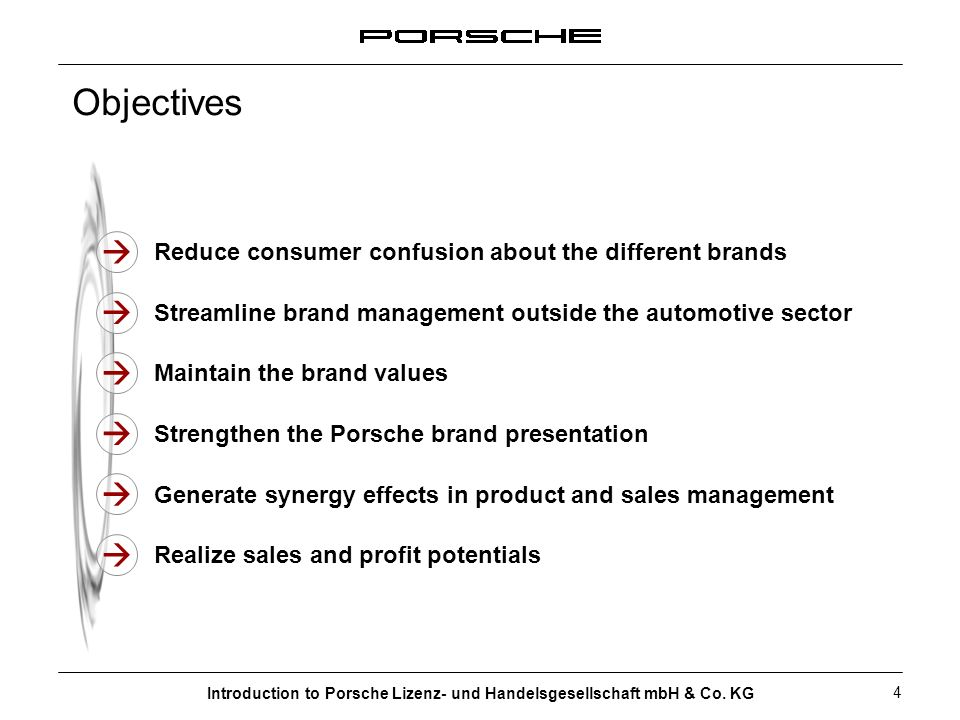 Objectives  Reduce consumer confusion about the different brands.  Streamline brand management outside the automotive sector.