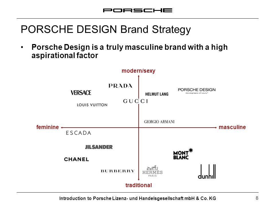 PORSCHE DESIGN Brand Strategy