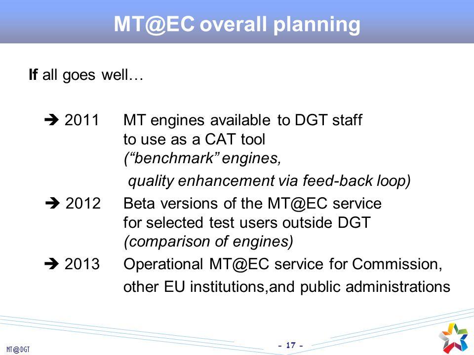 MT@EC overall planning