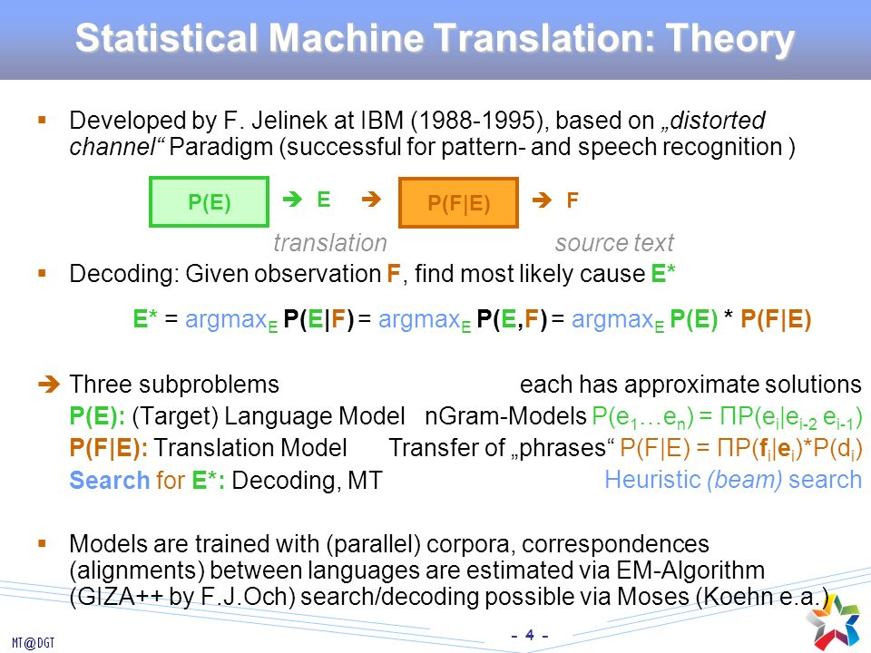 Statistical Machine Translation: Theory