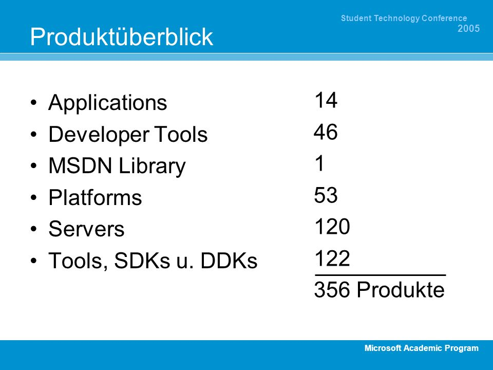 Produktüberblick 14 Applications 46 Developer Tools 1 MSDN Library 53