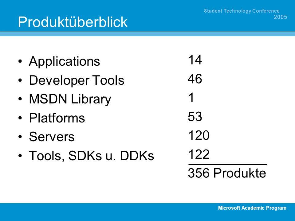 Produktüberblick 14 Applications 46 Developer Tools 1 MSDN Library 53