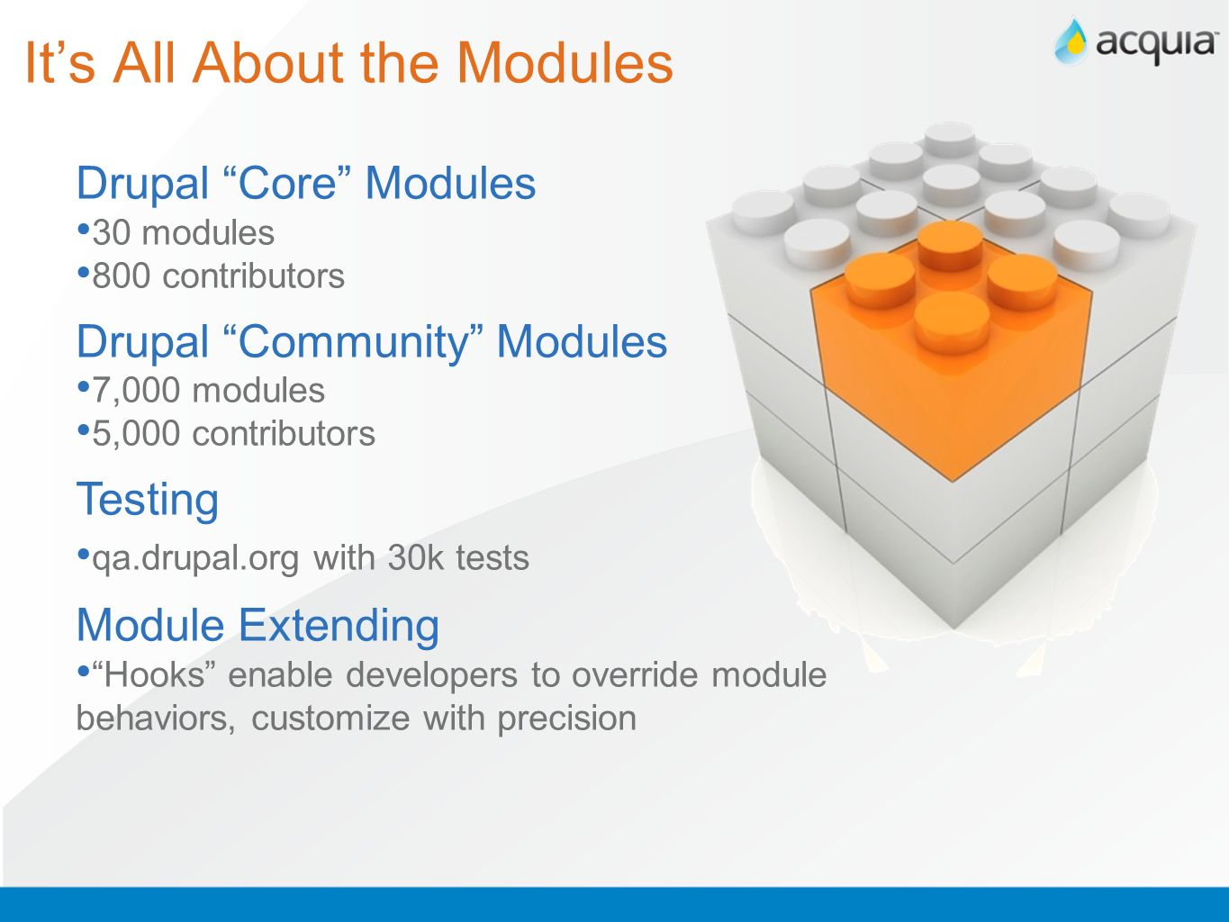 It's All About the Modules