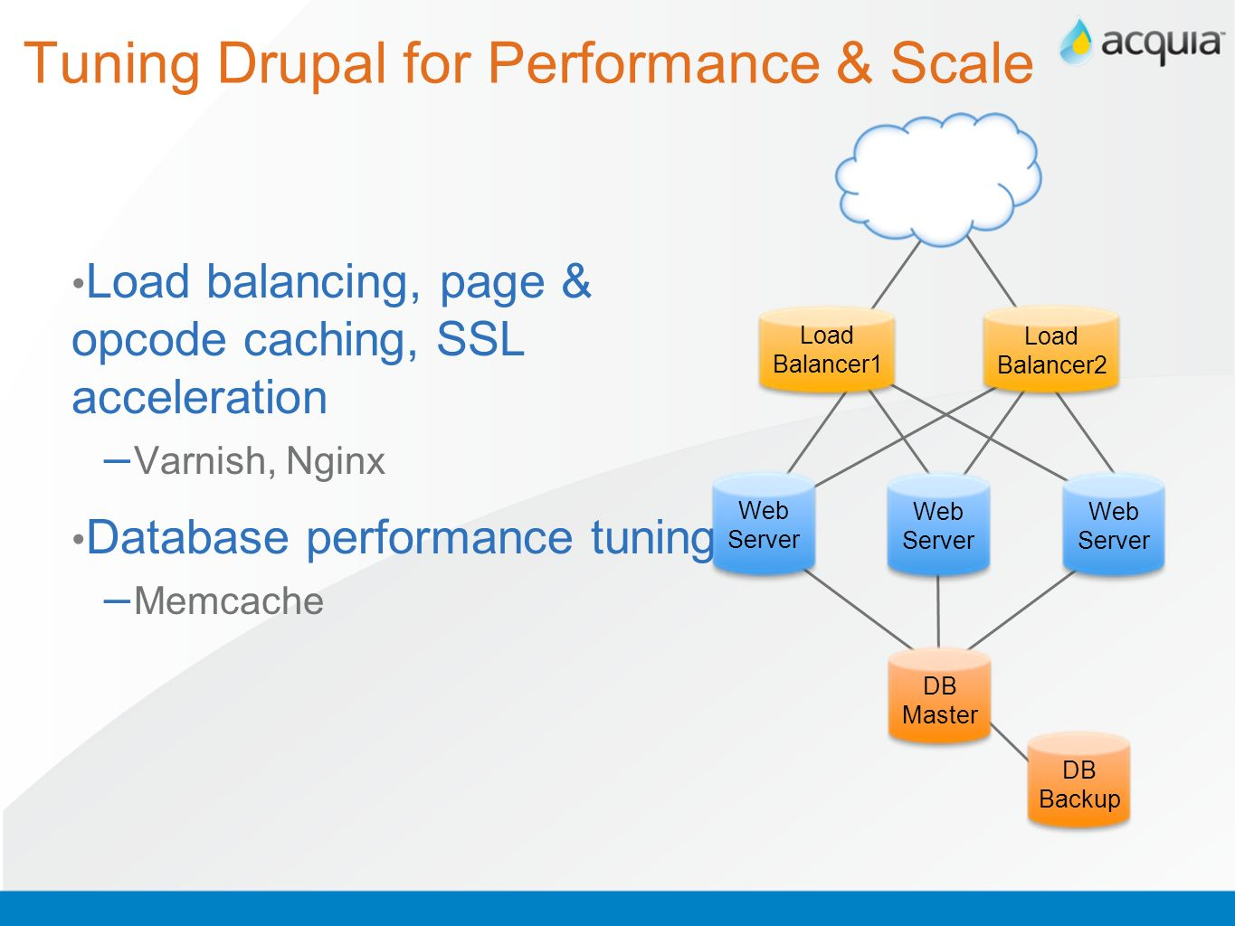 Tuning Drupal for Performance & Scale