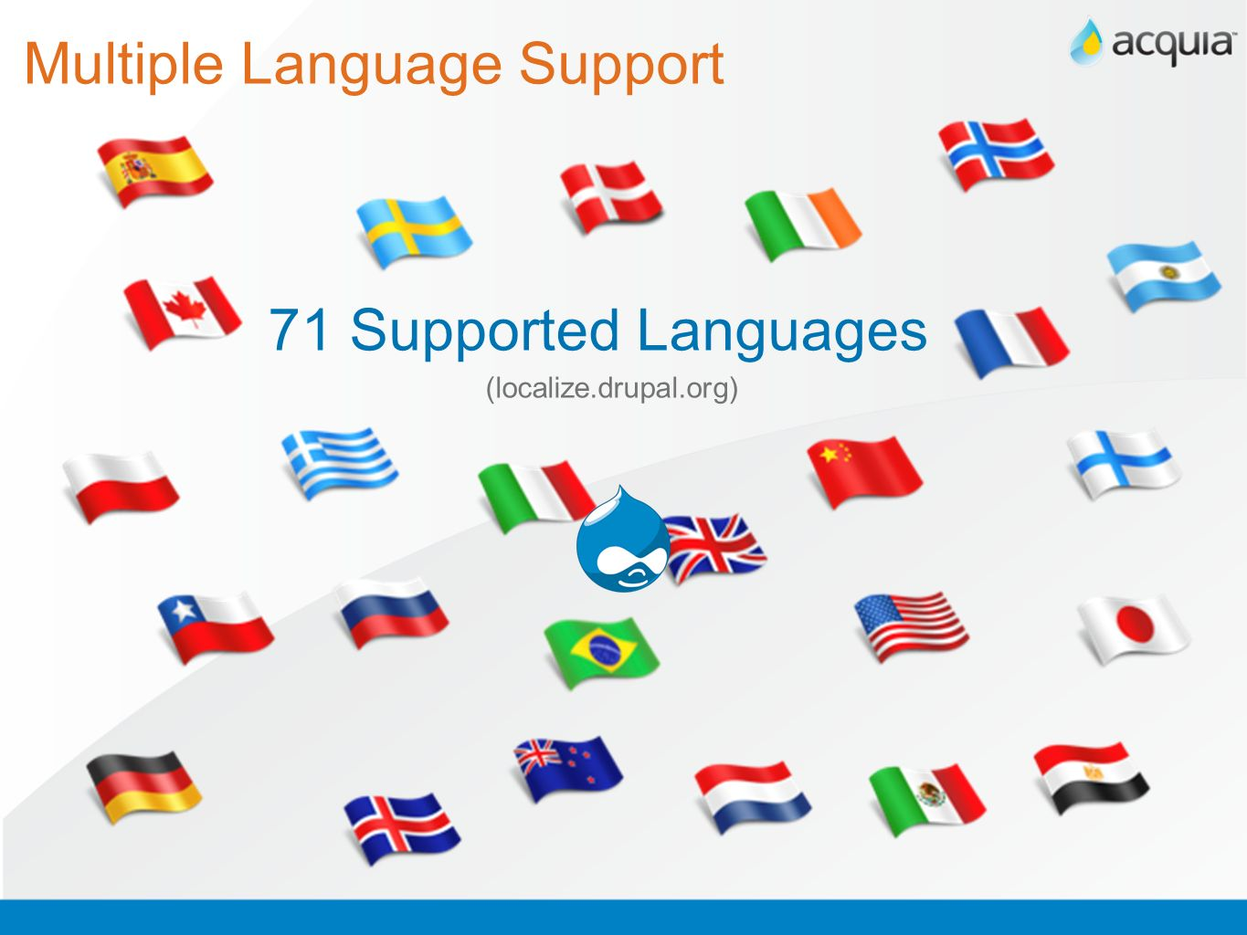 Multiple Language Support