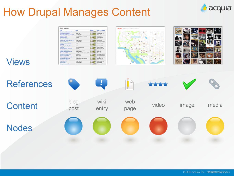 How Drupal Manages Content