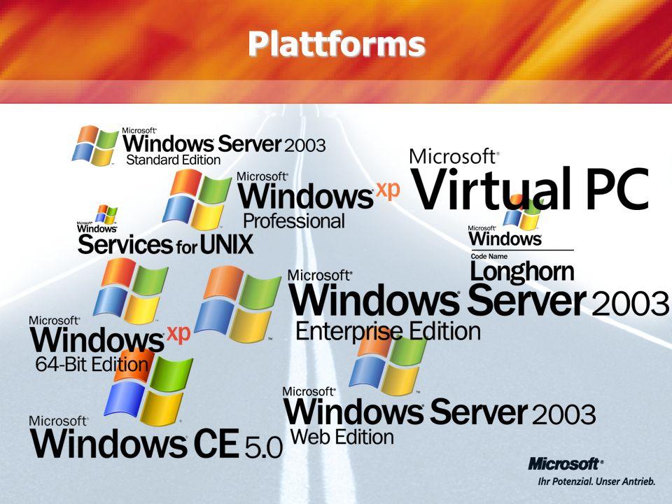Plattforms Plattforms: so ziemlich alles, was man sich wünschen kann!